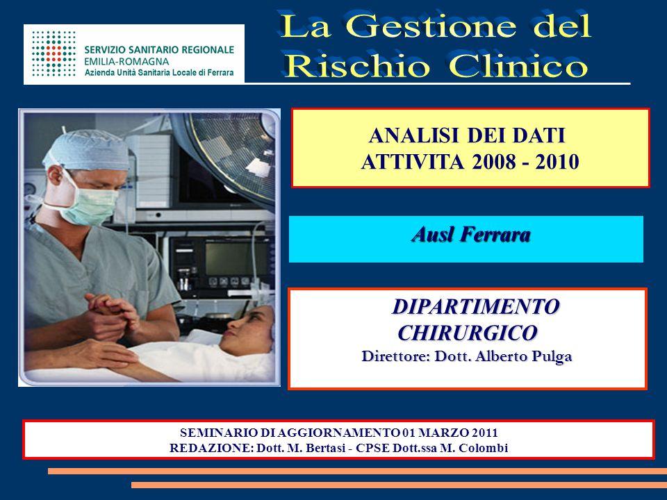 GESTIONE DEL RISCHIO CLINICO Incident Reporting DATI Azienda USL di Ferrara da giugno 2008 a 31 DICEMBRE 2009 schede generali di tutti i dipartimenti ( Solo SCHEDA GENERALE escluso schede Ostetricia e Anestesia) TOTALE SEGNALAZIONI 500: - 2008 n.