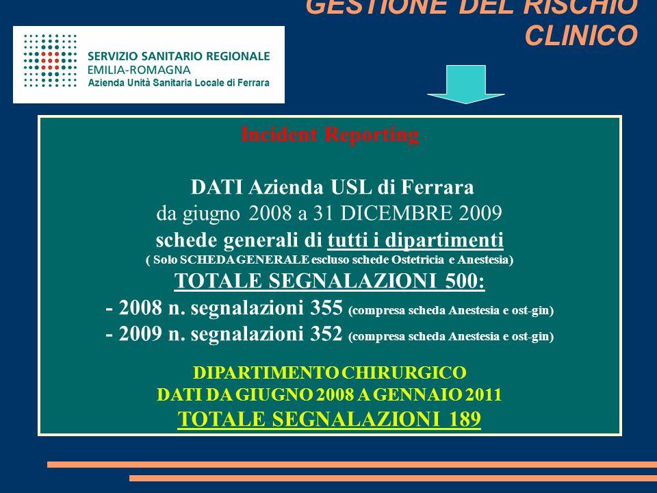CRITITICITA PIU FREQUENTI 2008 -2009 ALTRE CAUSE – CADUTE 29 INADEGUATA PREPARAZIONE/PRESCRIZIONE SOMMINISTRAZIONE FARMACO 5 MANCATA PREPARAZIONE/PRESCRIZIONE SOMMINISTRAZIONE FARMACO 4 INADEGUATA PRESTAZIONE ASSISTENZIALE 4 RITARDO DI PRESTAZIONE ASSISTENZIALE 3 INADEGUATA PROCEDURA TERAPEUTICA 3 2010 ALTRE CAUSE – CADUTE 24 INADEGUATA PREPARAZIONE/PRESCRIZIONE SOMMINISTRAZIONE FARMACO 15 RITARDO DI PROCEDURA TERAPEUTICA 6 INADEGUATA PRESTAZIONE ASSISTENZIALE 6 MANCATA PRESTAZIONE ASSISTENZIALE 6 INADEGUATA PROCEDURA TERAPEUTICA 5 MANCATA PROCEDURA TERAPEUTICA 4