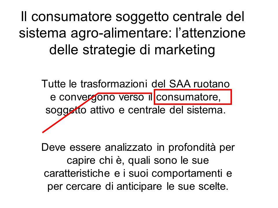Prodotti alimentari e grado di elasticità degli acquisti al prezzo TRAINANTI Nonostante l'incremento dei prezzi superiore alla media i volumi non si sono ridotti.