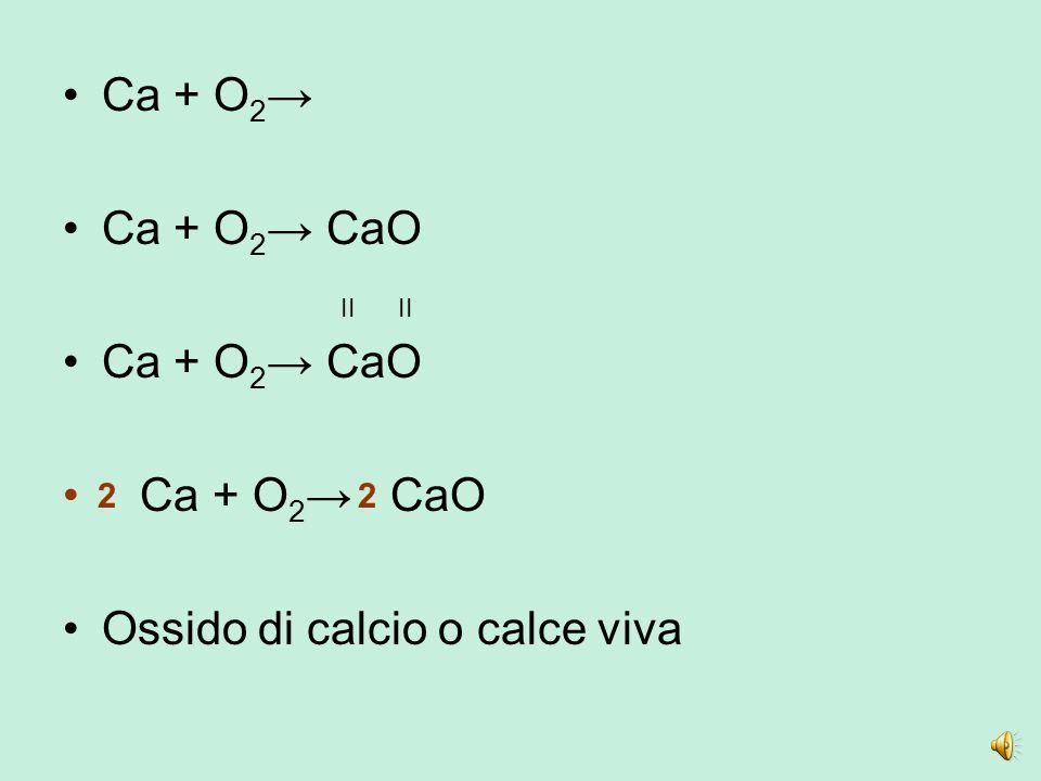 Na + O 2 → Na + O 2 → NaO Na + O 2 → Na 2 O Ossido di sodio I II 24 2 Na 2 O 1 I II