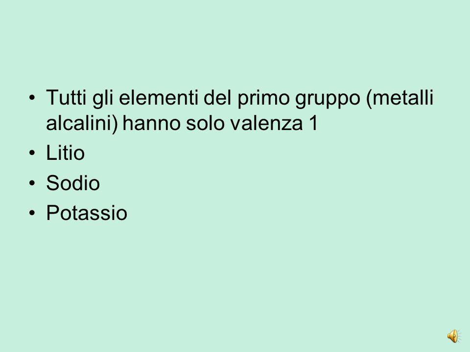 Tutti gli elementi del primo gruppo (metalli alcalini) hanno solo valenza 1 Litio Sodio Potassio