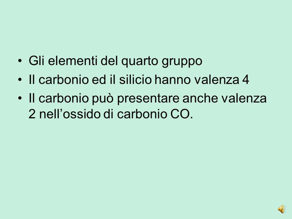 Tutti gli elementi del terzo gruppo (metalli terrosi) hanno solo valenza 3 Boro Alluminio