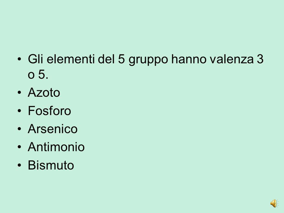 Gli elementi del 5 gruppo hanno valenza 3 o 5. Azoto Fosforo Arsenico Antimonio Bismuto