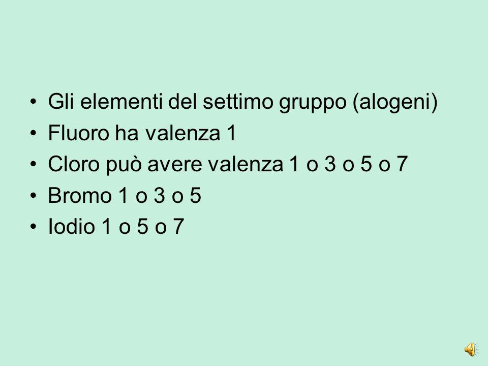 Gli elementi del settimo gruppo (alogeni) Fluoro ha valenza 1 Cloro può avere valenza 1 o 3 o 5 o 7 Bromo 1 o 3 o 5 Iodio 1 o 5 o 7
