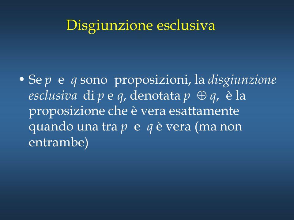 Disgiunzione esclusiva Se p e q sono proposizioni, la disgiunzione esclusiva di p e q, denotata p  q, è la proposizione che è vera esattamente quando