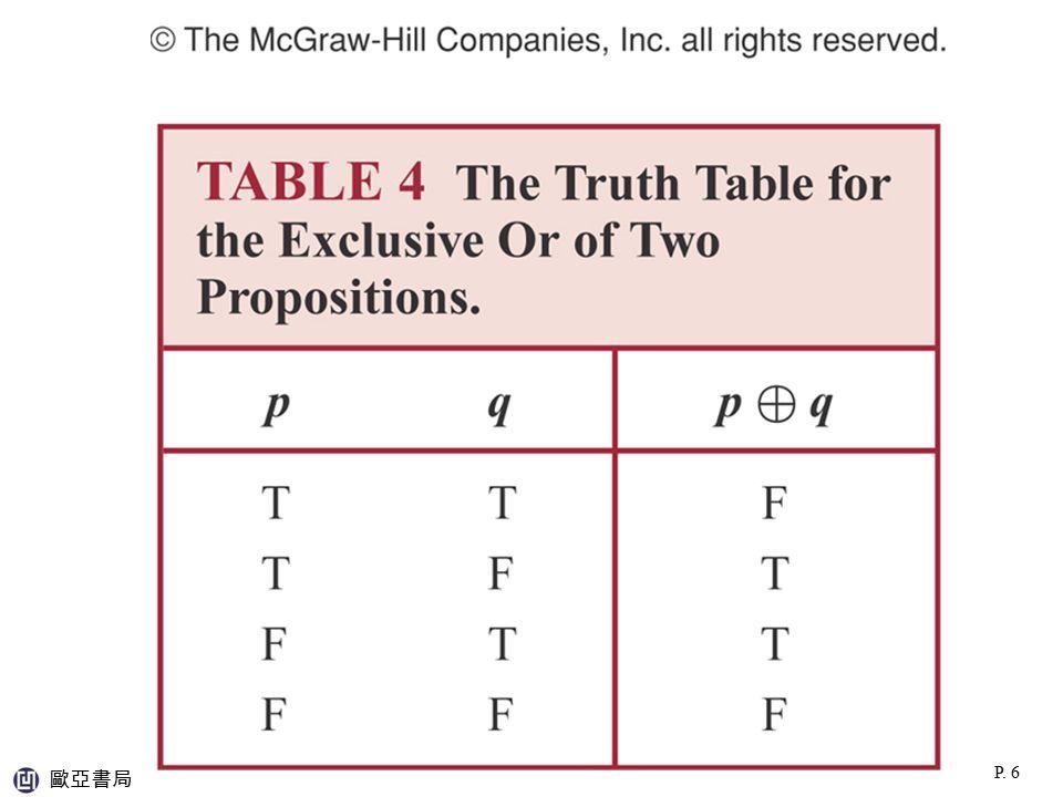 TABLE 4 (1.1) 歐亞書局 P. 6