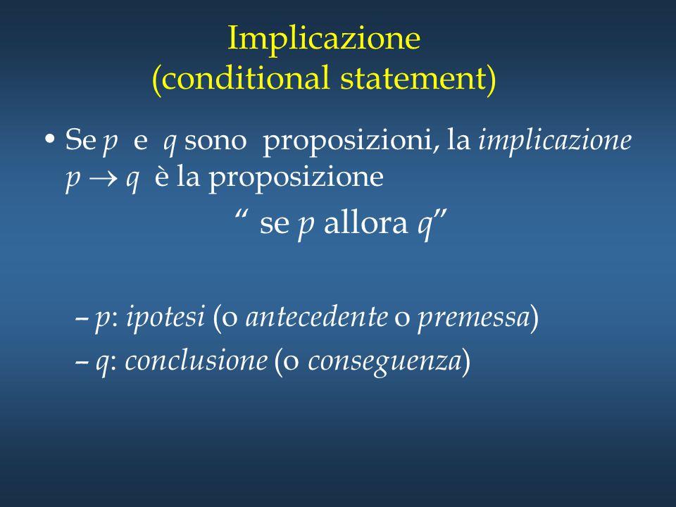 """Implicazione (conditional statement) Se p e q sono proposizioni, la implicazione p  q è la proposizione """" se p allora q """" – p : ipotesi (o antecedent"""