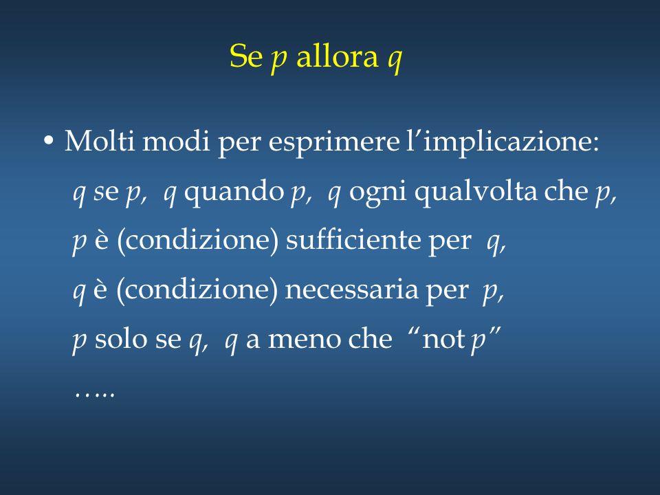 Se p allora q Molti modi per esprimere l'implicazione: q s e p, q quando p, q ogni qualvolta che p, p è (condizione) sufficiente per q, q è (condizion