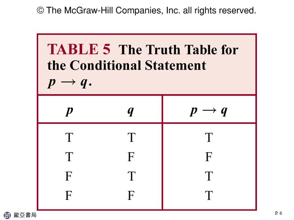 TABLE 5 (1.1) 歐亞書局 P. 6