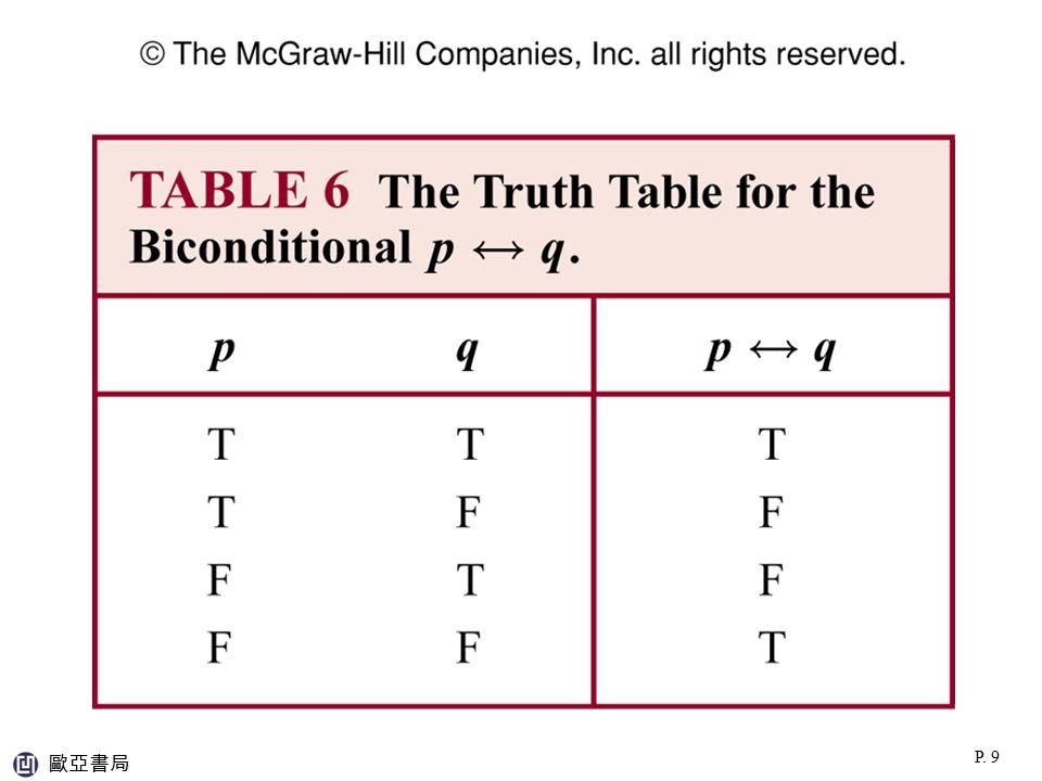 TABLE 6 (1.1) 歐亞書局 P. 9