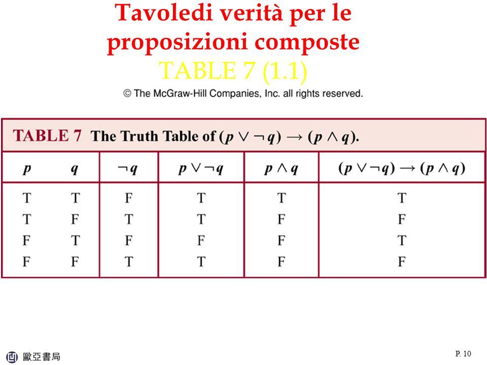 Tavoledi verità per le proposizioni composte TABLE 7 (1.1) 歐亞書局 P. 10