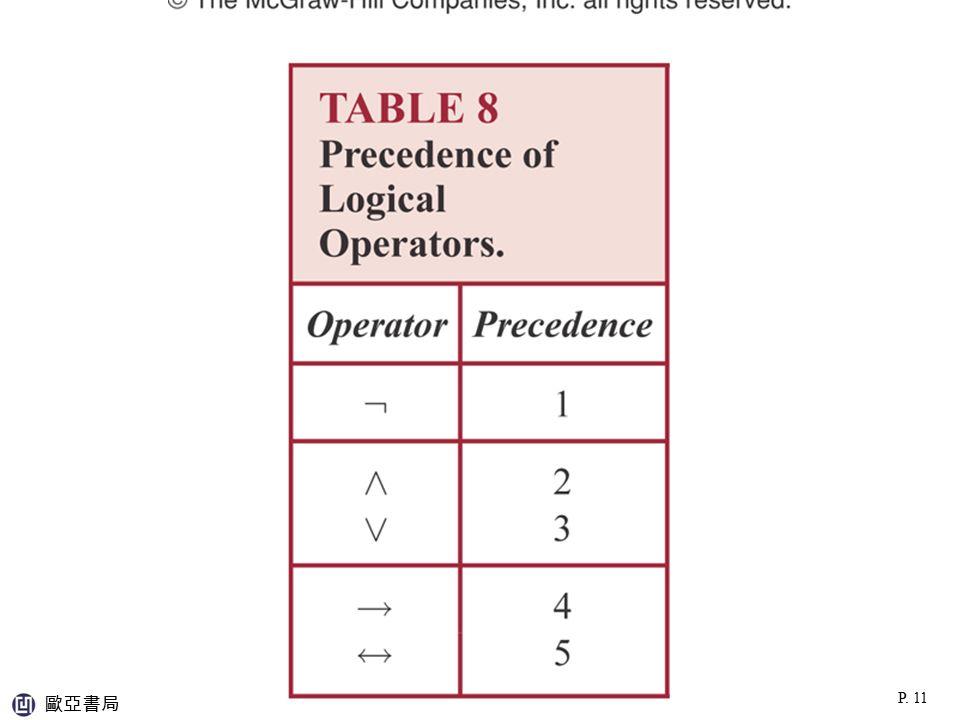 TABLE 8 (1.1) 歐亞書局 P. 11