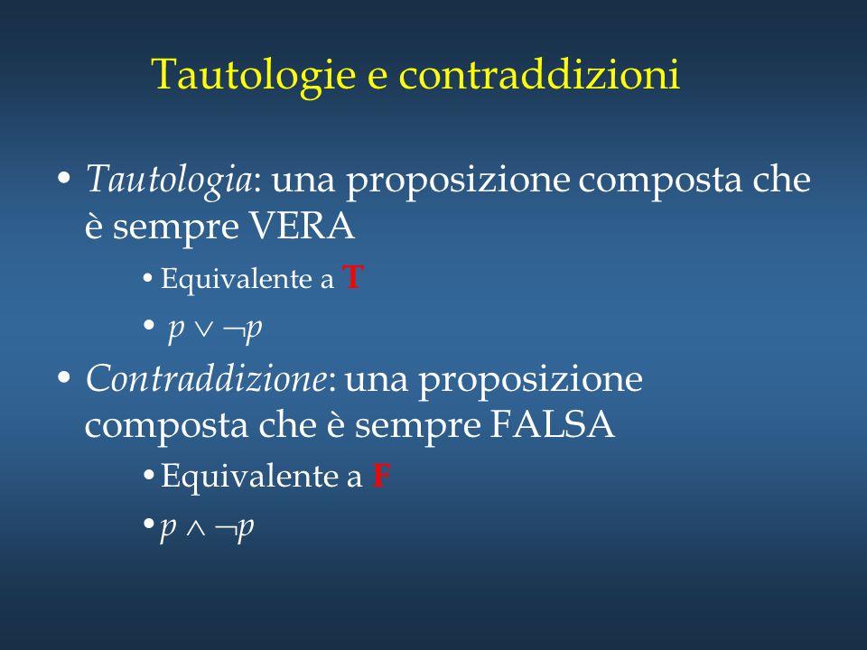 Tautologie e contraddizioni Tautologia : una proposizione composta che è sempre VERA Equivalente a T p   p Contraddizione : una proposizione compost
