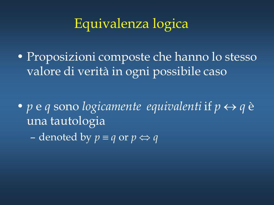 Equivalenza logica Proposizioni composte che hanno lo stesso valore di verità in ogni possibile caso p e q sono logicamente equivalenti if p  q è una