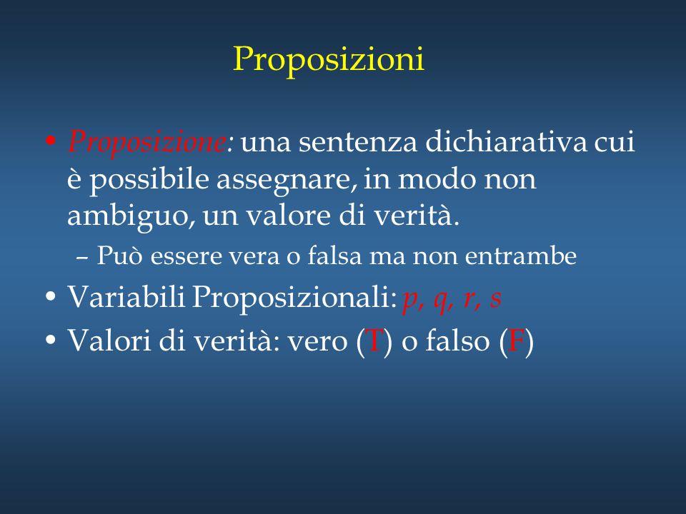 Proposizioni Proposizione: una sentenza dichiarativa cui è possibile assegnare, in modo non ambiguo, un valore di verità. –Può essere vera o falsa ma