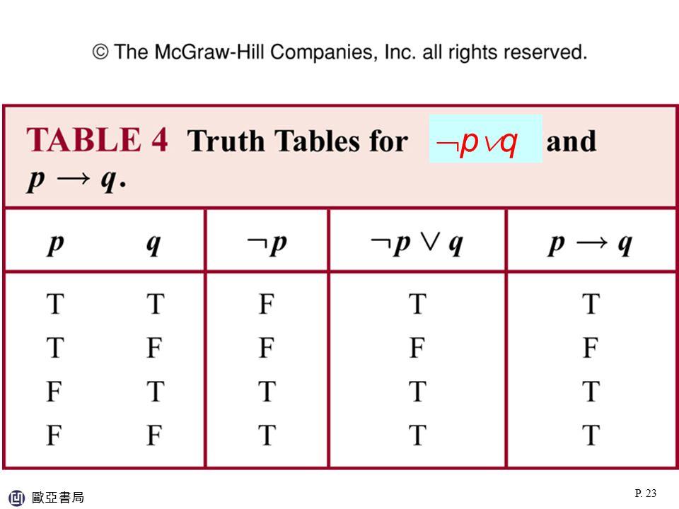 TABLE 4 (1.2) 歐亞書局 P. 23 pqpq