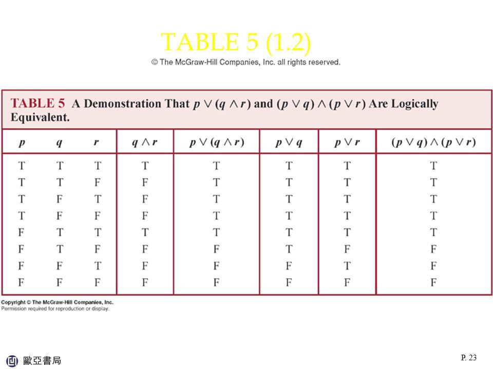 TABLE 5 (1.2) 歐亞書局 P. 23