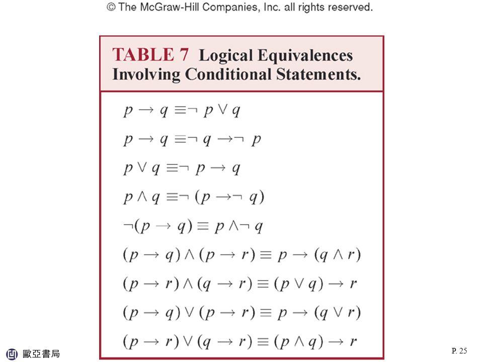 TABLE 7 (1.2) 歐亞書局 P. 25