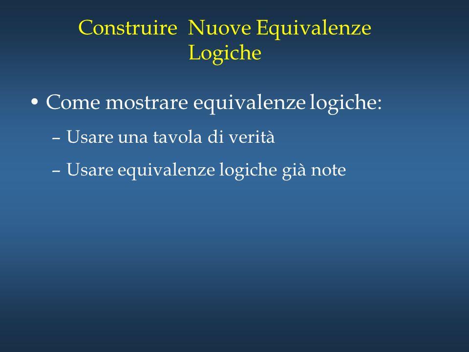Construire Nuove Equivalenze Logiche Come mostrare equivalenze logiche: –Usare una tavola di verità –Usare equivalenze logiche già note