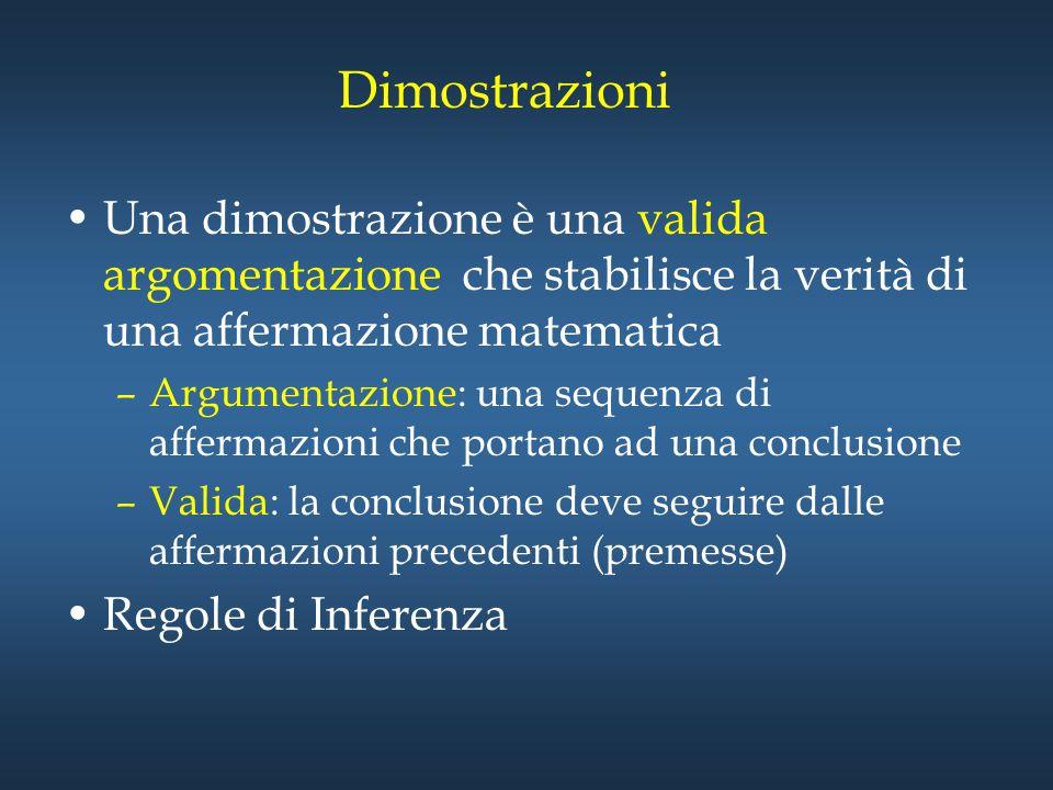Dimostrazioni Una dimostrazione è una valida argomentazione che stabilisce la verità di una affermazione matematica –Argumentazione: una sequenza di a