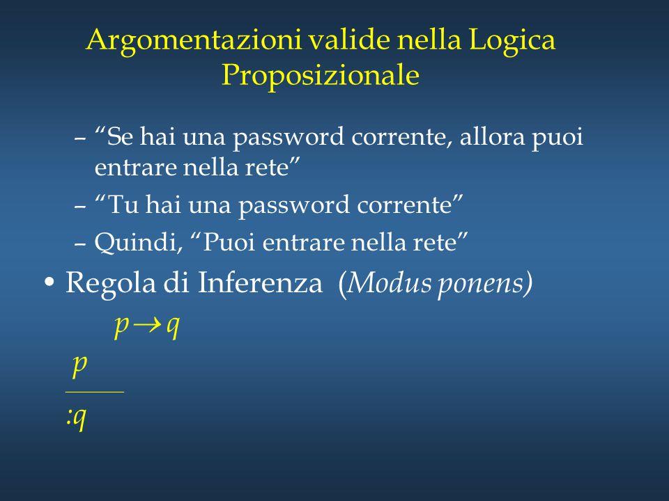 """Argomentazioni valide nella Logica Proposizionale –""""Se hai una password corrente, allora puoi entrare nella rete"""" –""""Tu hai una password corrente"""" –Qui"""