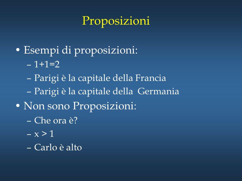 Proposizioni Esempi di proposizioni: –1+1=2 –Parigi è la capitale della Francia –Parigi è la capitale della Germania Non sono Proposizioni: –Che ora è