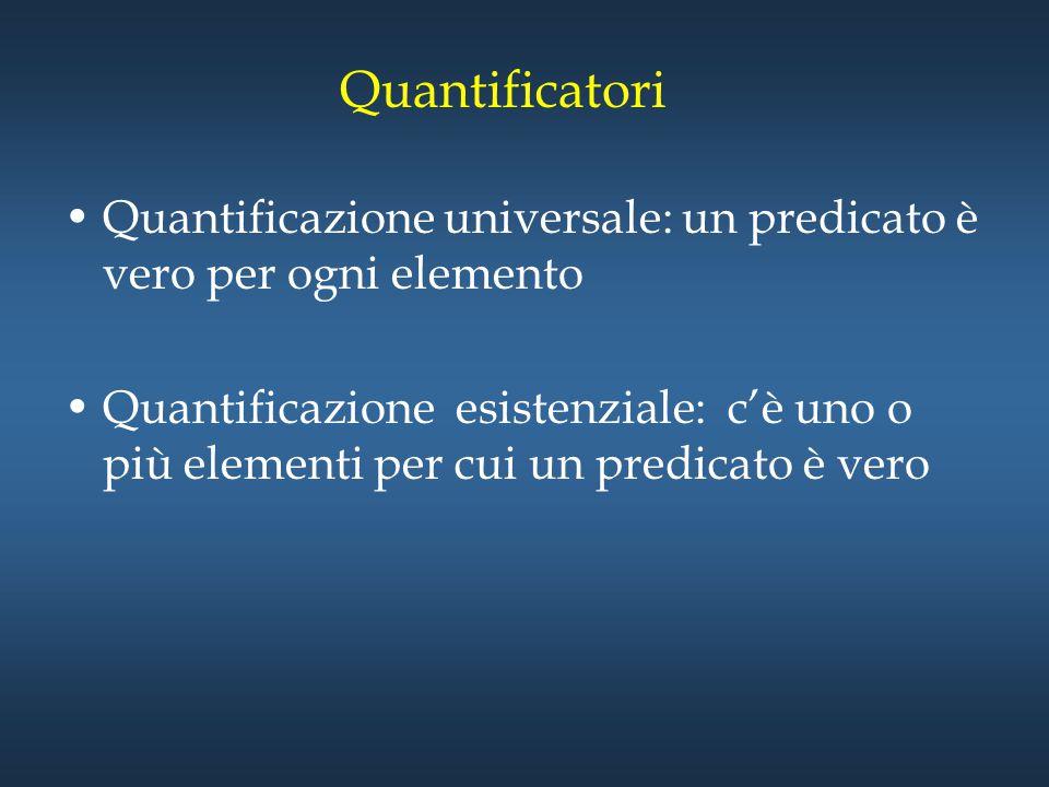Quantificatori Quantificazione universale: un predicato è vero per ogni elemento Quantificazione esistenziale: c'è uno o più elementi per cui un predi