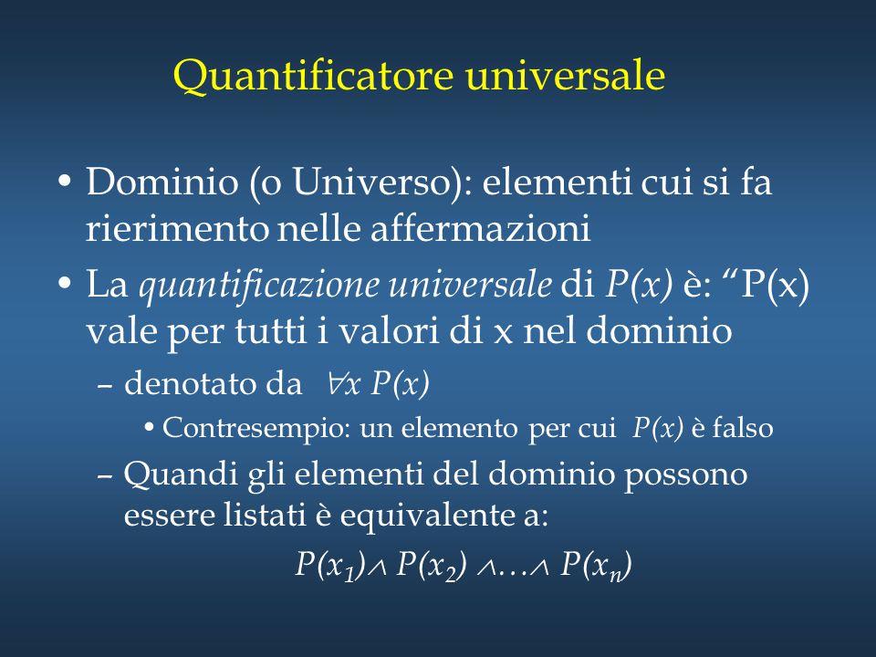 """Quantificatore universale Dominio (o Universo): elementi cui si fa rierimento nelle affermazioni La quantificazione universale di P(x) è: """"P(x) vale p"""