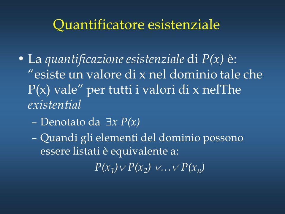"""Quantificatore esistenziale La quantificazione esistenziale di P(x) è: """"esiste un valore di x nel dominio tale che P(x) vale"""" per tutti i valori di x"""