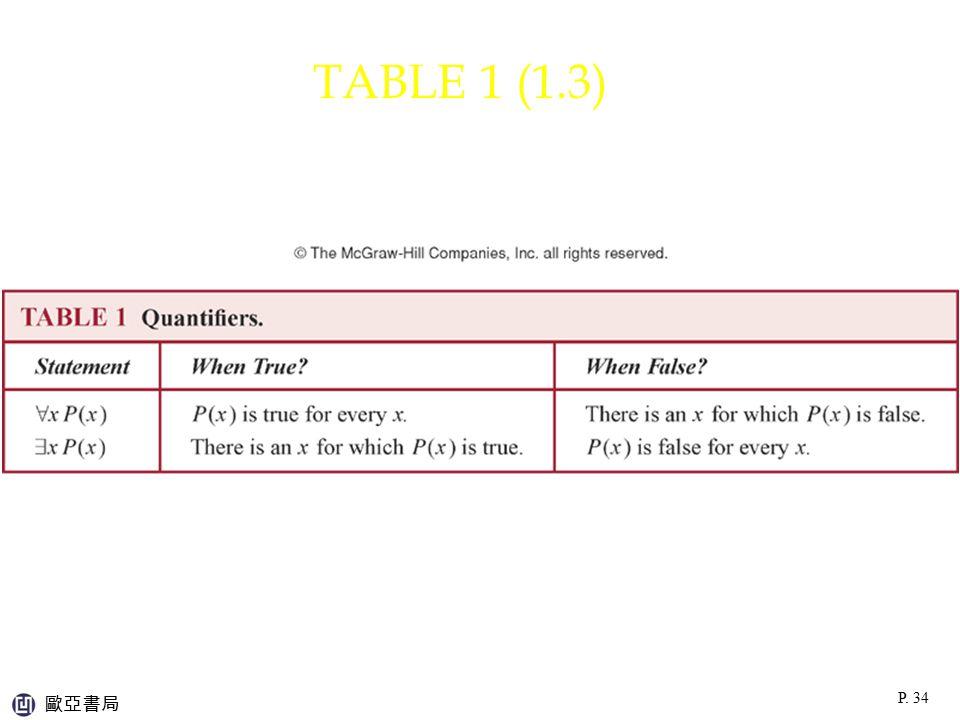 TABLE 1 (1.3) 歐亞書局 P. 34