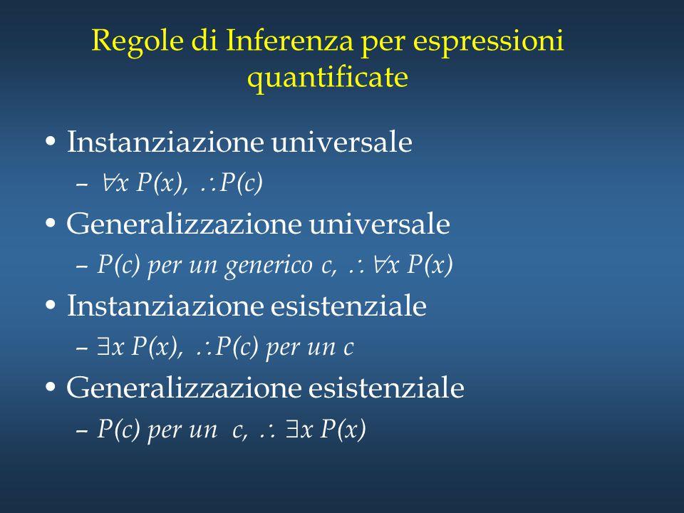 Regole di Inferenza per espressioni quantificate Instanziazione universale –  x P(x),  P(c) Generalizzazione universale – P(c) per un generico c, 