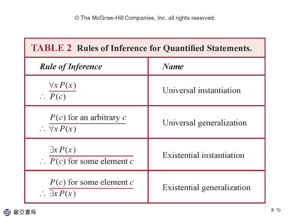 TABLE 2 (1.5) 歐亞書局 P. 70