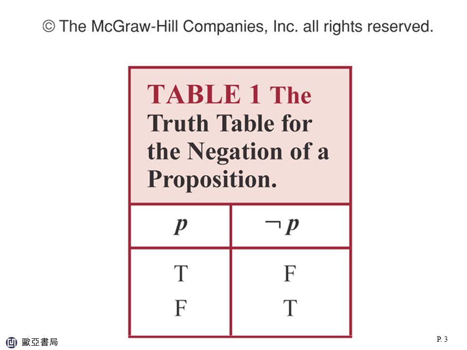 TABLE 1 (1.1) 歐亞書局 P. 3