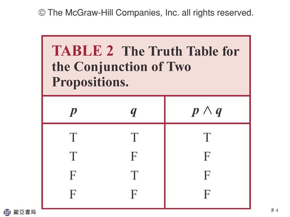 TABLE 2 (1.1) 歐亞書局 P. 4