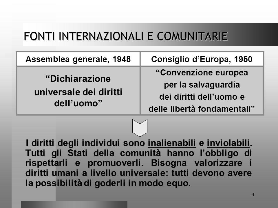 4 FONTI INTERNAZIONALI E COMUNITARIE I diritti degli individui sono inalienabili e inviolabili. Tutti gli Stati della comunità hanno l'obbligo di risp