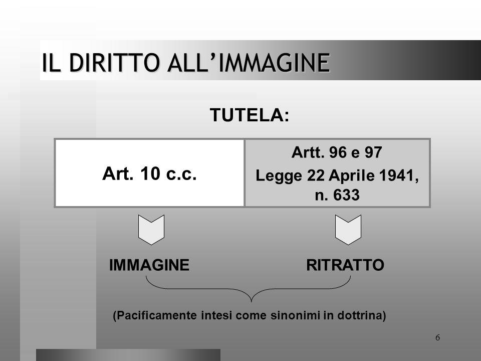 6 IL DIRITTO ALL'IMMAGINE TUTELA: Art. 10 c.c. Artt. 96 e 97 Legge 22 Aprile 1941, n. 633 IMMAGINERITRATTO (Pacificamente intesi come sinonimi in dott