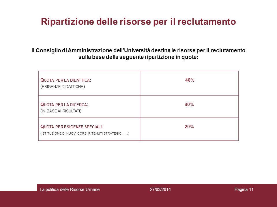 Ripartizione delle risorse per il reclutamento 27/03/2014La politica delle Risorse UmanePagina 11 Q UOTA PER LA DIDATTICA : ( ESIGENZE DIDATTICHE ) 40% Q UOTA PER LA RICERCA : ( IN BASE AI RISULTATI ) 40% Q UOTA PER ESIGENZE SPECIALI : ( ISTITUZIONE DI NUOVI CORSI RITENUTI STRATEGICI, …) 20% Il Consiglio di Amministrazione dell'Università destina le risorse per il reclutamento sulla base della seguente ripartizione in quote: