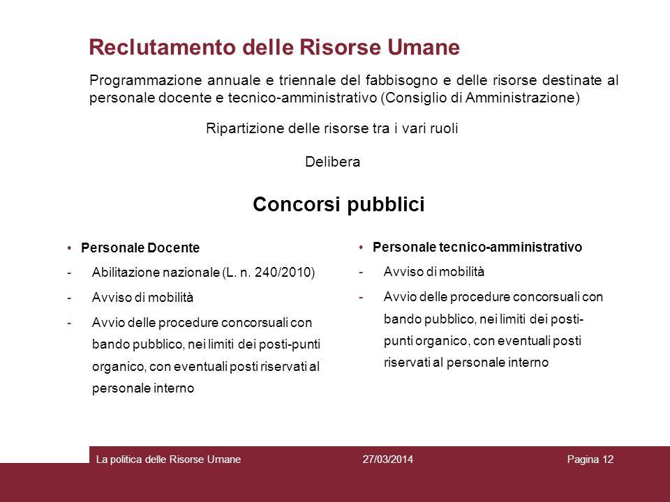27/03/2014La politica delle Risorse UmanePagina 12 Reclutamento delle Risorse Umane Personale Docente -Abilitazione nazionale (L.