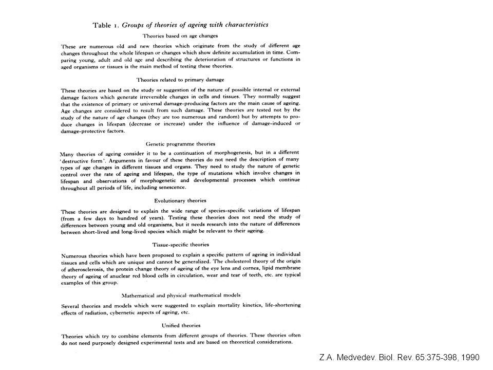 Z.A. Medvedev. Biol. Rev. 65:375-398, 1990