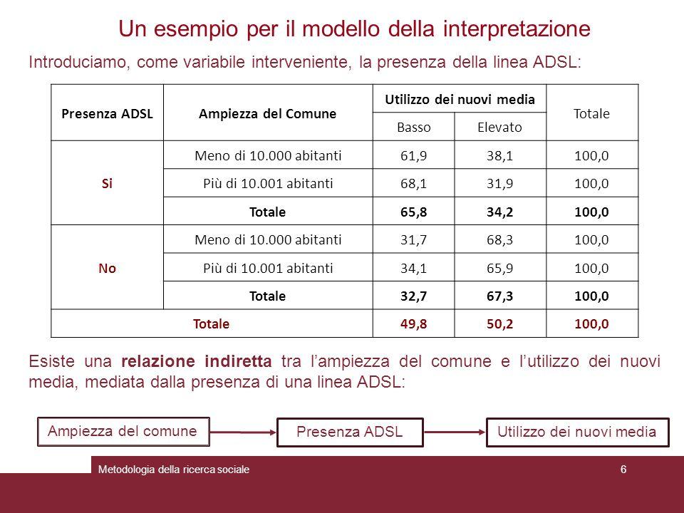 Metodologia della ricerca sociale6 Un esempio per il modello della interpretazione Introduciamo, come variabile interveniente, la presenza della linea ADSL: Ampiezza del comune Utilizzo dei nuovi mediaPresenza ADSL Esiste una relazione indiretta tra l'ampiezza del comune e l'utilizzo dei nuovi media, mediata dalla presenza di una linea ADSL: Presenza ADSLAmpiezza del Comune Utilizzo dei nuovi media Totale BassoElevato Si Meno di 10.000 abitanti61,938,1100,0 Più di 10.001 abitanti68,131,9100,0 Totale65,834,2100,0 No Meno di 10.000 abitanti31,768,3100,0 Più di 10.001 abitanti34,165,9100,0 Totale32,767,3100,0 Totale49,850,2100,0