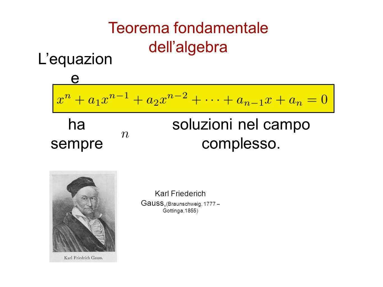 Teorema fondamentale dell'algebra ha sempre L'equazion e soluzioni nel campo complesso.