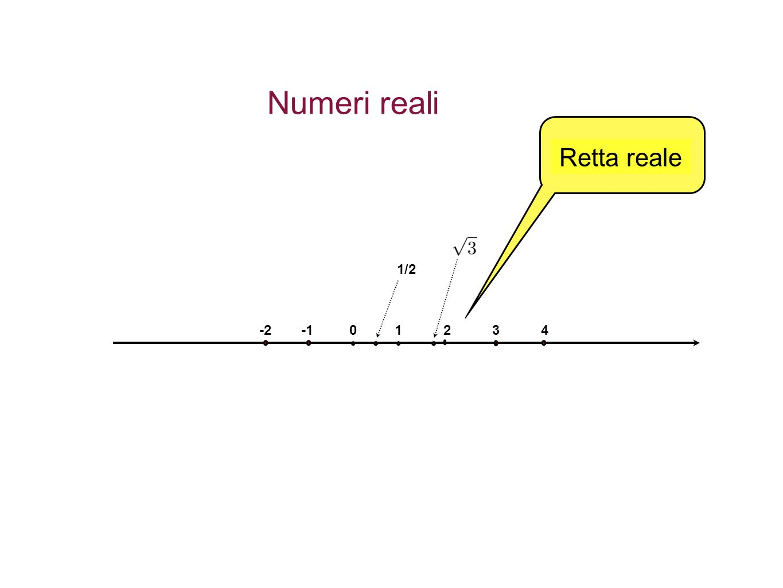 1234-20 Numeri reali 1/2 Retta reale