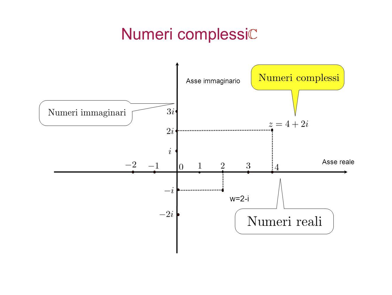 Asse immaginario Asse reale w=2-i Numeri complessi