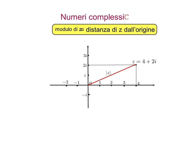 modulo di z = distanza di z dall'origine
