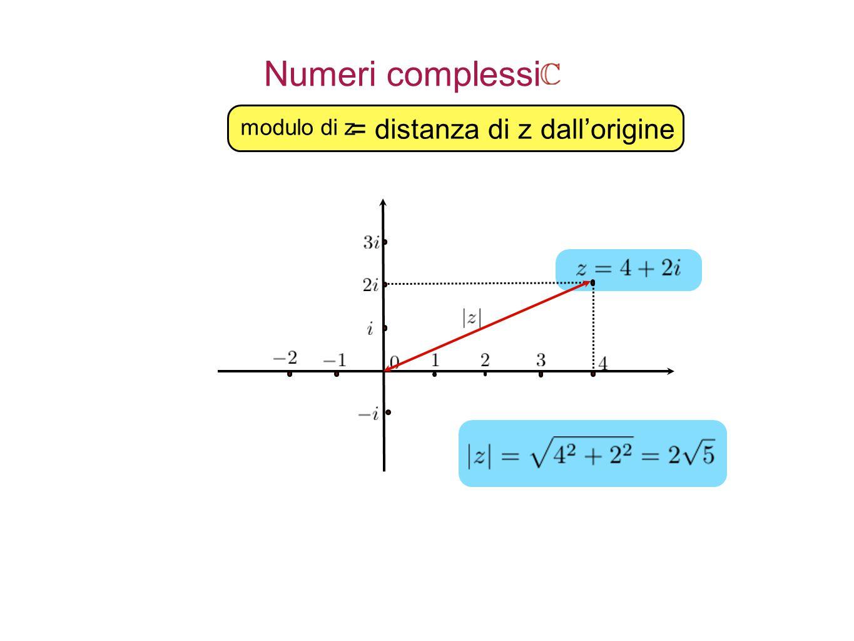 Numeri complessi modulo di z = distanza di z dall'origine