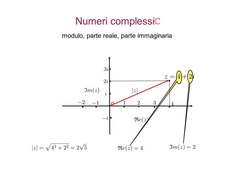 Numeri complessi modulo, parte reale, parte immaginaria