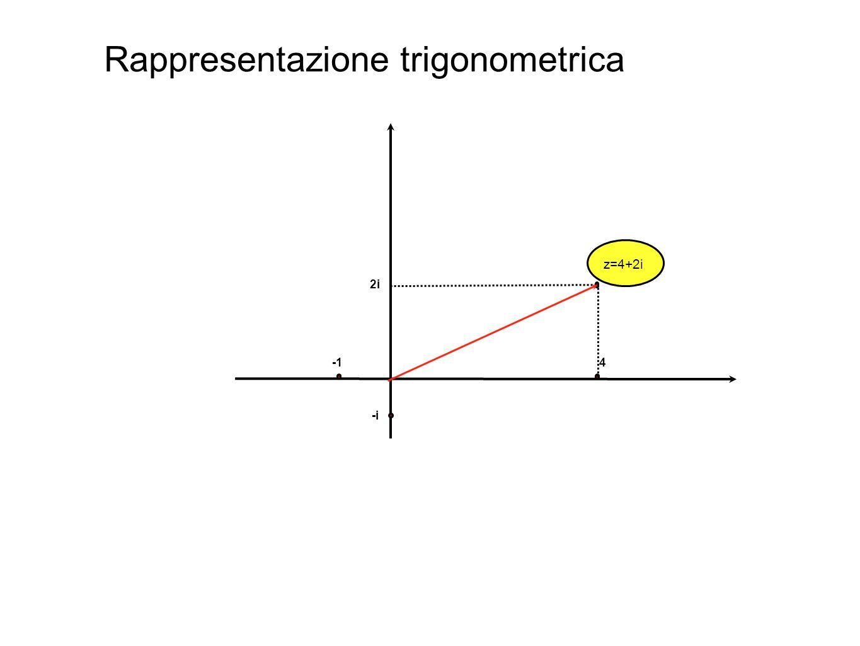 4 2i -i z=4+2i Rappresentazione trigonometrica