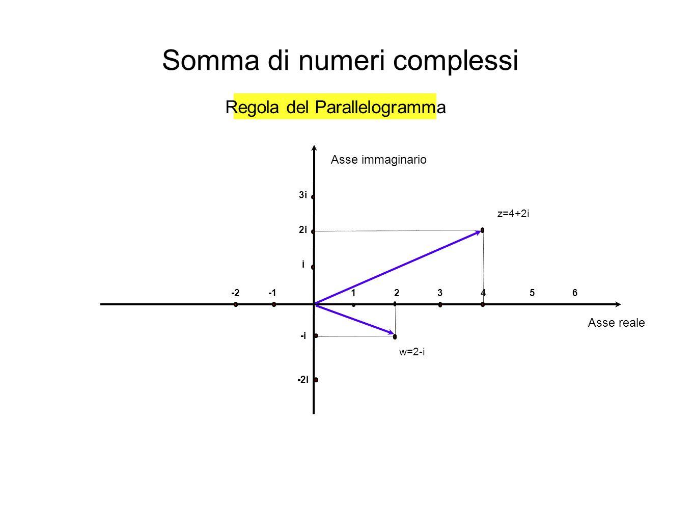 1234 i 2i 3i -i -2i -2 z=4+2i Asse immaginario Asse reale w=2-i 65 Somma di numeri complessi Regola del Parallelogramma