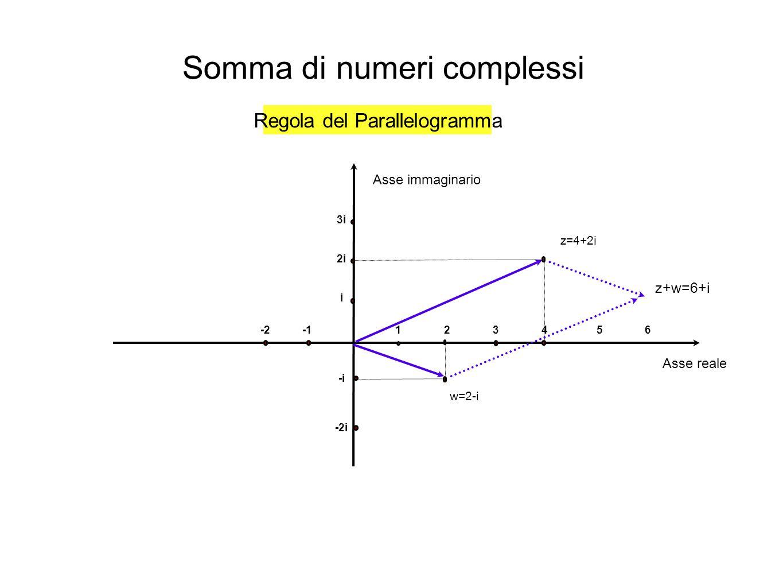 1234 i 2i 3i -i -2i -2 z=4+2i Asse immaginario Asse reale w=2-i 65 z+w=6+i Somma di numeri complessi Regola del Parallelogramma