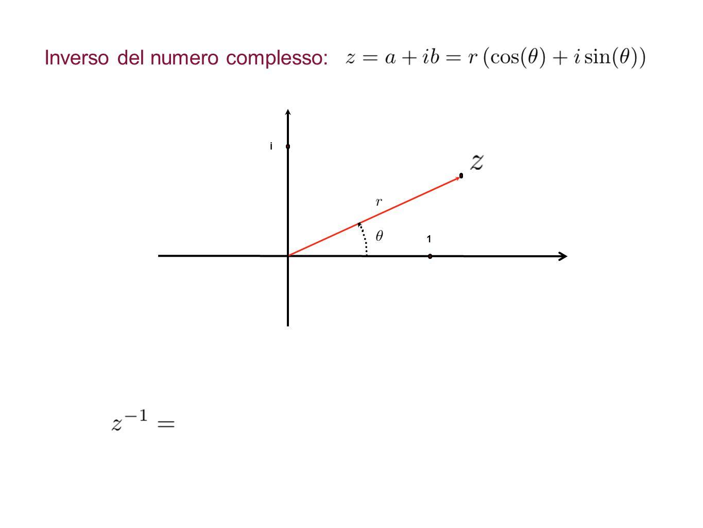 i 1 Inverso del numero complesso: